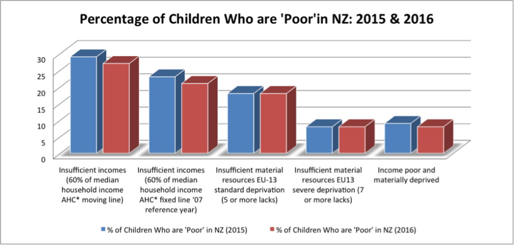 poor-children-nz